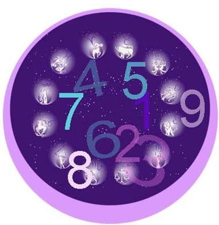 Bild für Kategorie Die Grundzahlen (0-9)